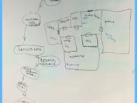 Laurean opiskelijat kertovat pelikenttien suunnittelusta
